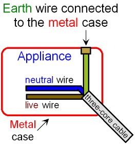 SCIENCE COURSEWORK: RESISTANCE OF WIRE EXPERIMENT - Essay bank