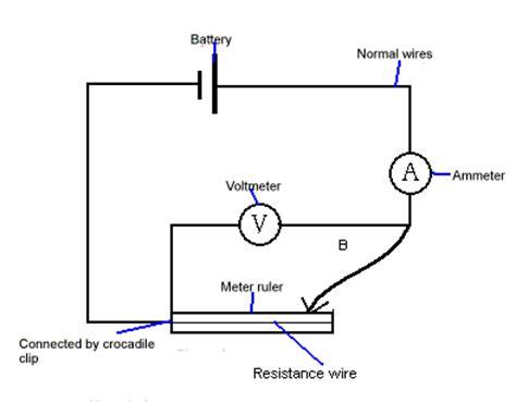 Resistance Of Constantan Wire Coursework